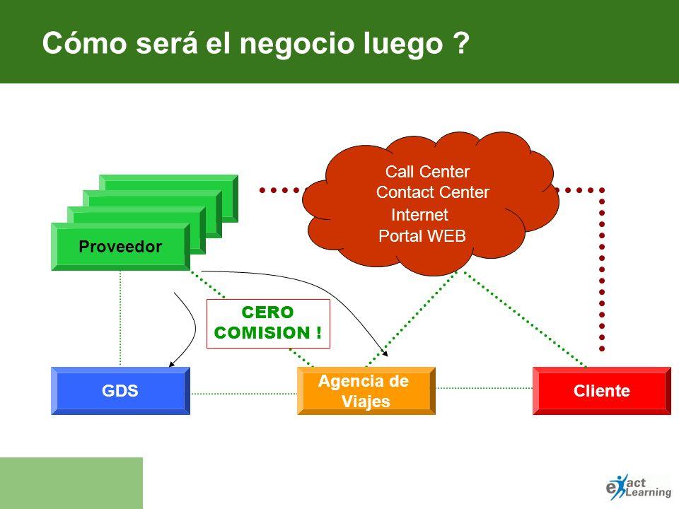 Objetivo Notas Cómo es el negocio ahora ? Proveedor Agencia de Viajes Cliente GDS Internet Call Center $ $ REDUCCION DE COMISIONES !