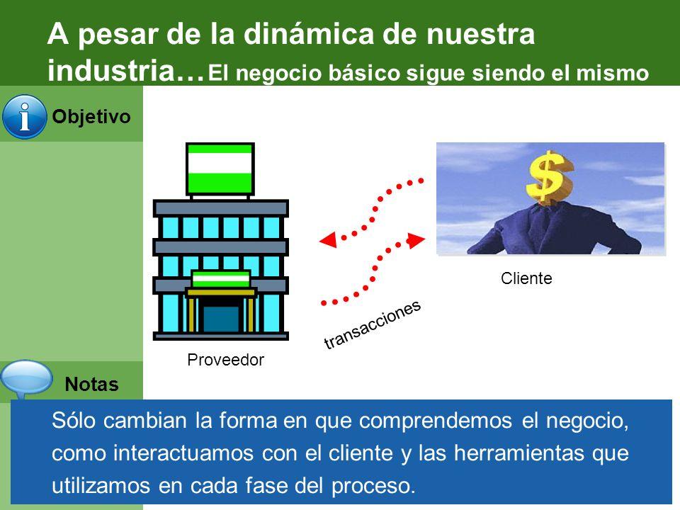 Objetivo Notas OFERTA Mercado DEMANDA Intermediarios