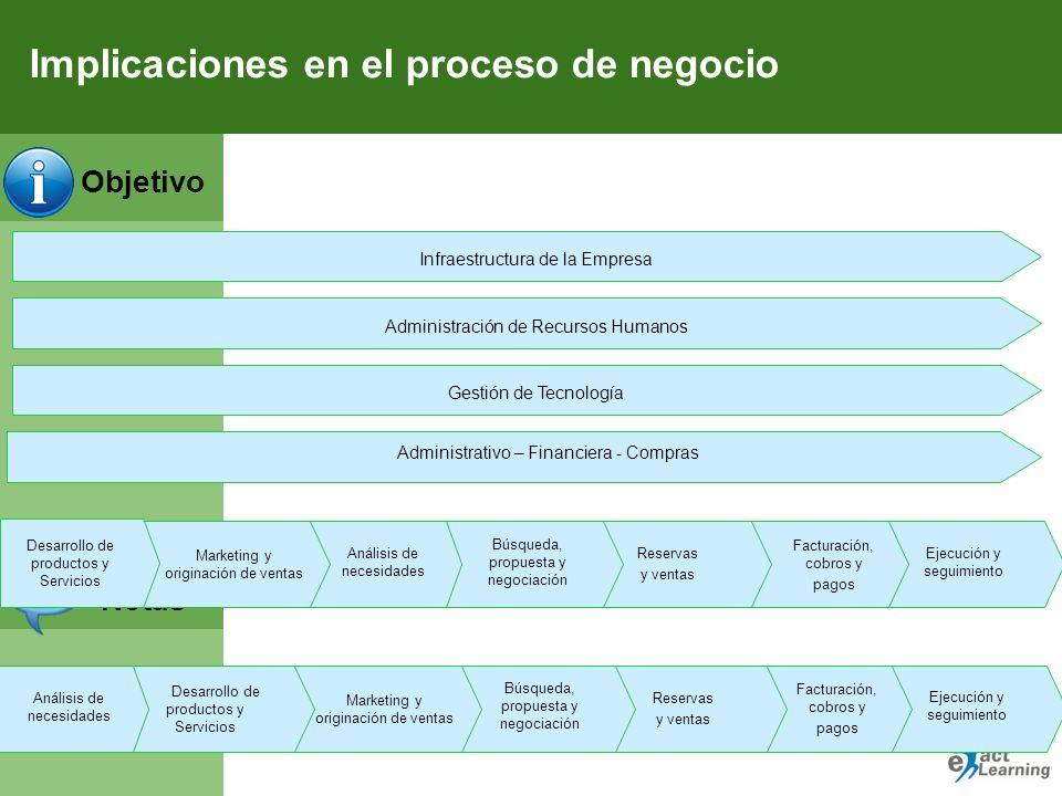 Objetivo Notas Marcos de referencia para el Marketing En la era de la información Entrega Materialización Comprensión Valor Comunicación