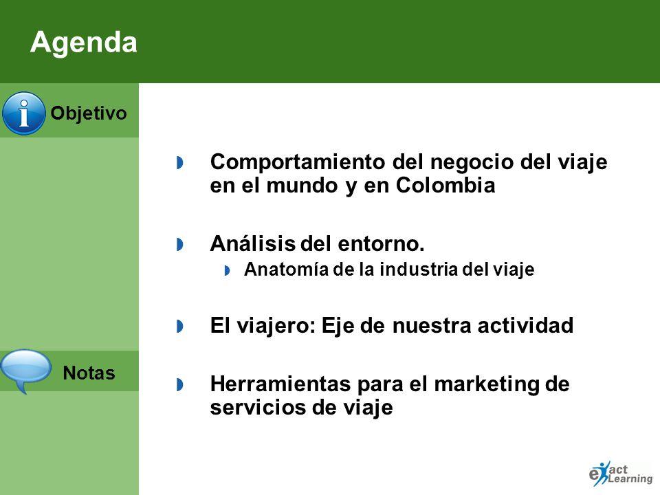 Objetivo Notas Objetivos del evento Al finalizar este seminario, Usted podrá: Reconocer la industria del viaje Identificar los principios del marketin