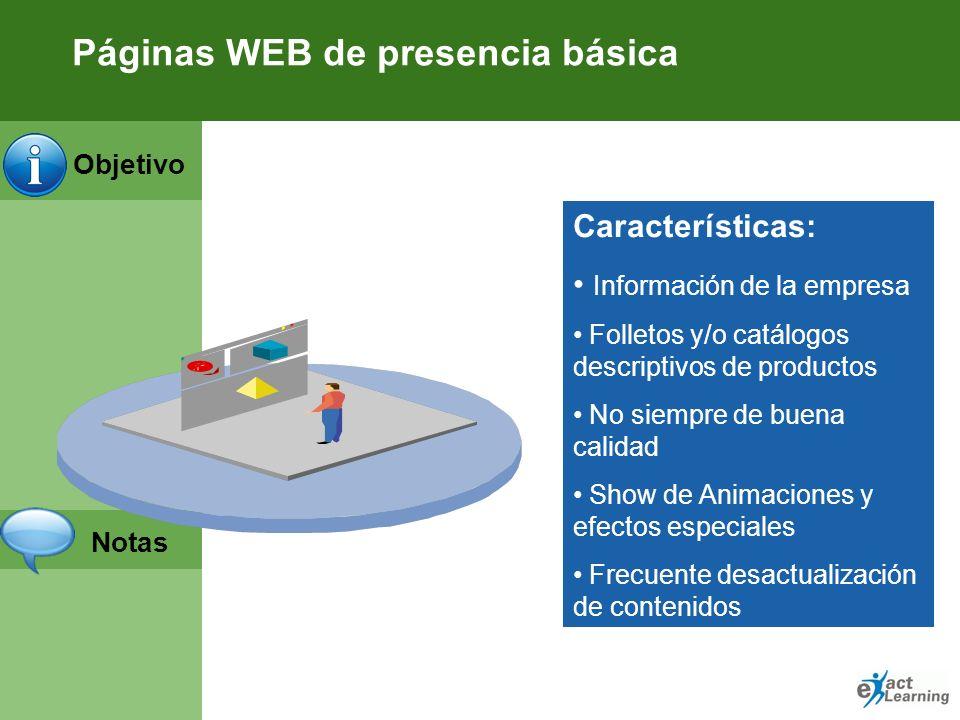 Objetivo Notas Internet en la cadena de valor de la agencia de viajes Servicio al cliente Marketing y Ventas Promoción Diseño y desarrollo de Producto