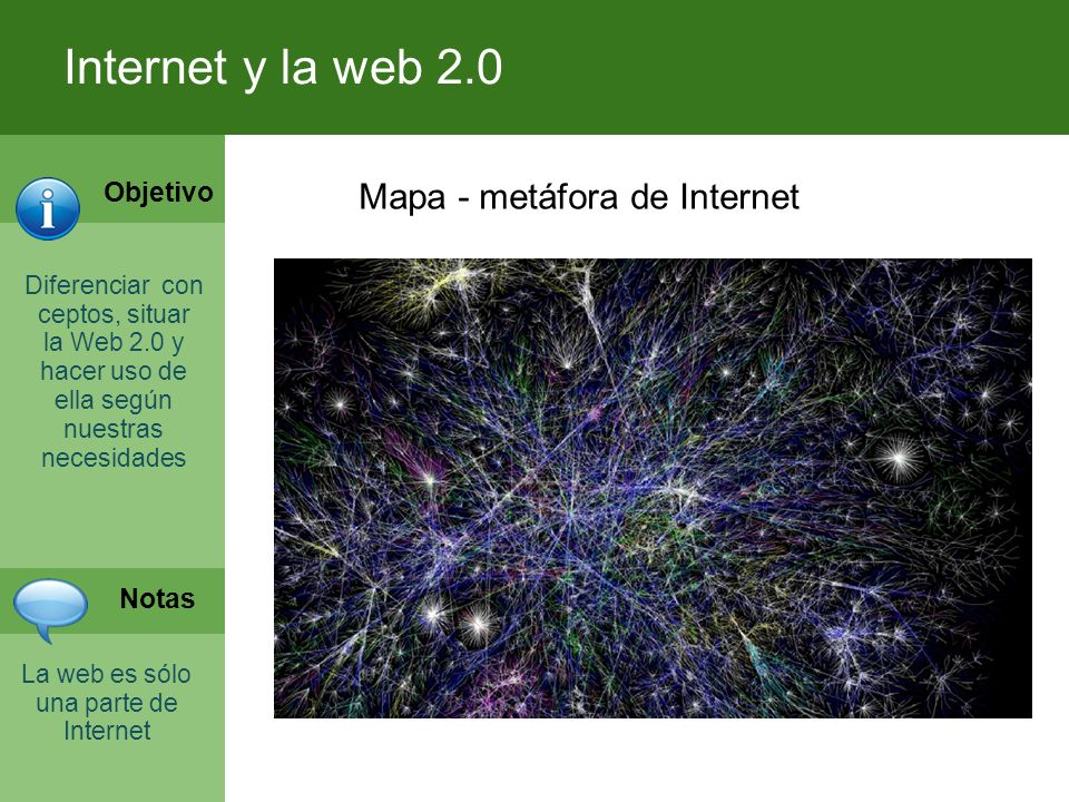 Uso de Internet por país Diferencia entre Internet, Web y Web 2.0 Objetivo Notas Internet se extiende por el mundo con mucha rapidez y AL ha mejorado