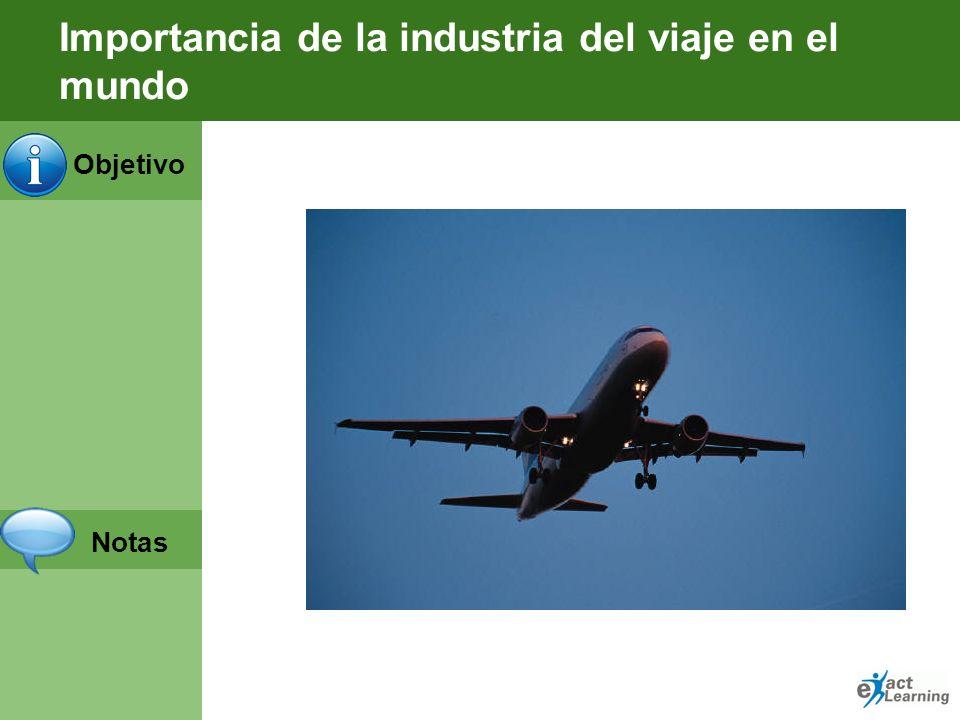 Objetivo Notas Agenda Comportamiento del negocio del viaje en el mundo y en Colombia Análisis del entorno. Anatomía de la industria del viaje El viaje
