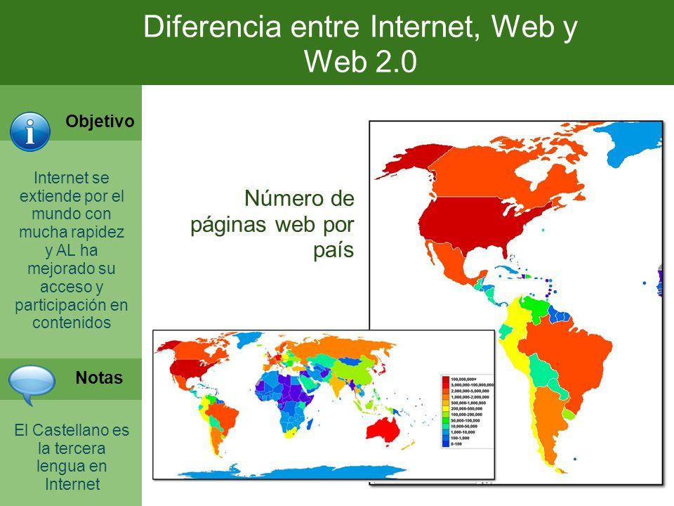 La web 2.0 es una serie de formas de sindicación y servicios inter- dependientes Para algunos la Web 2.0 no es otra cosa que la Web evolucionada Esfer