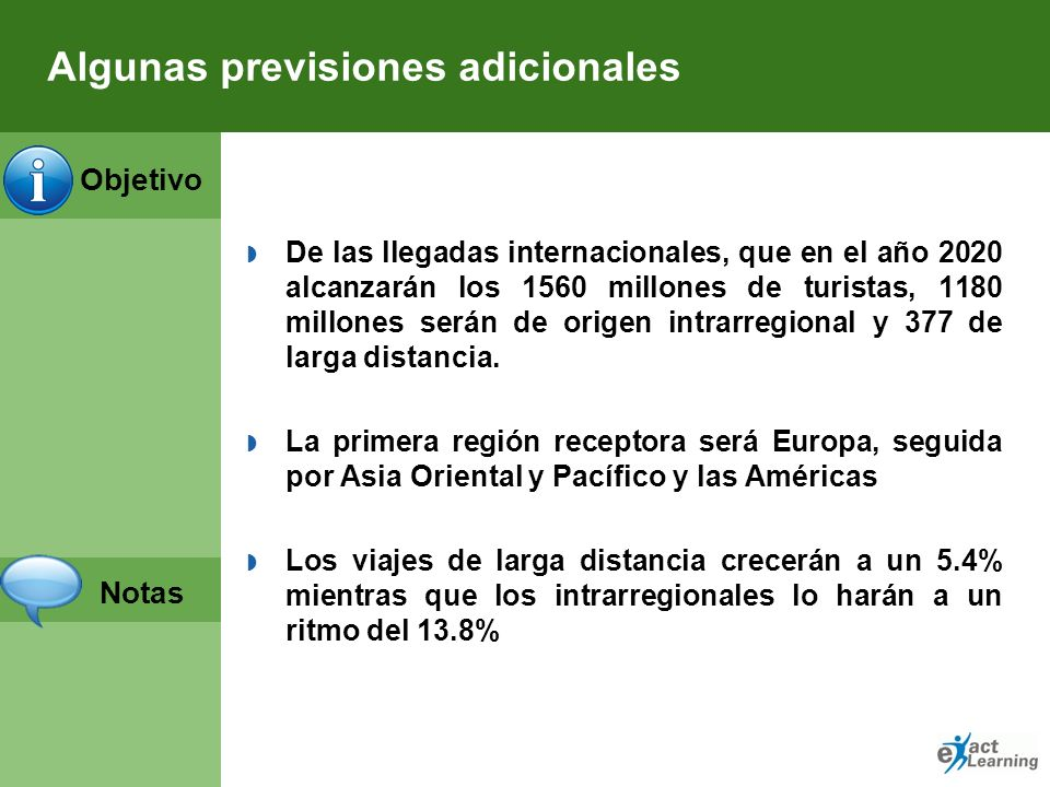 Objetivo Notas Llegadas de turistas internacionales en el mundo (2010-2020) Source: WTO (2005) Projections based on reported data.