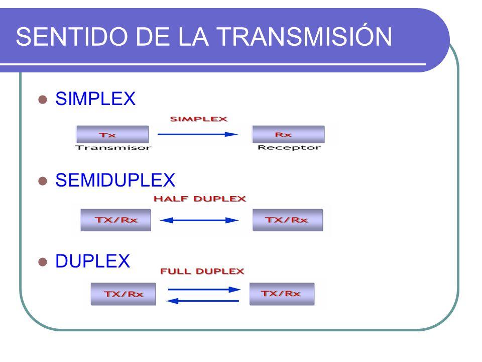 SENTIDO DE LA TRANSMISIÓN SIMPLEX SEMIDUPLEX DUPLEX