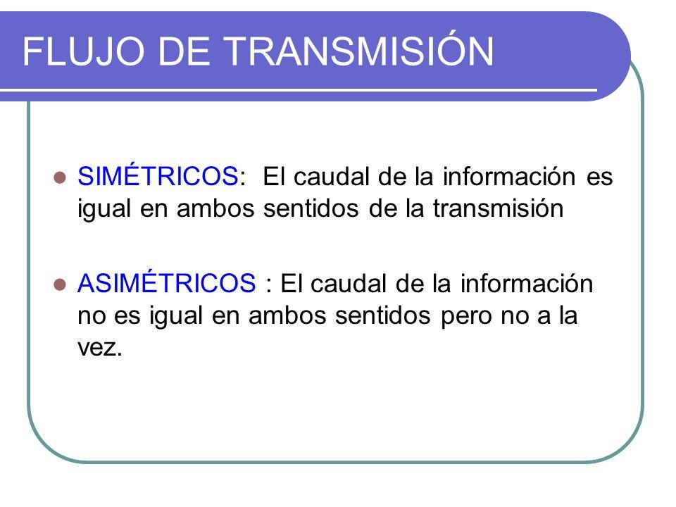FLUJO DE TRANSMISIÓN SIMÉTRICOS: El caudal de la información es igual en ambos sentidos de la transmisión ASIMÉTRICOS : El caudal de la información no