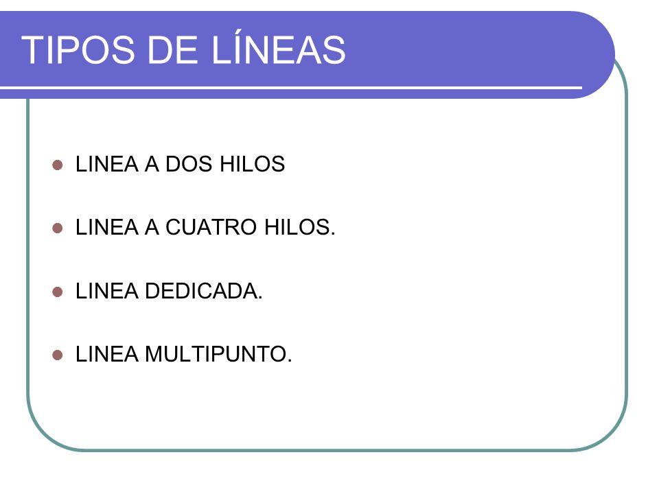 TIPOS DE LÍNEAS LINEA A DOS HILOS LINEA A CUATRO HILOS. LINEA DEDICADA. LINEA MULTIPUNTO.