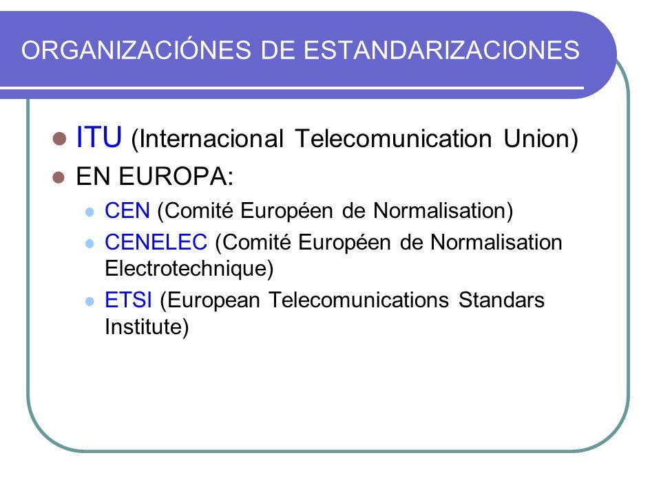 ORGANIZACIÓNES DE ESTANDARIZACIONES ITU (Internacional Telecomunication Union) EN EUROPA: CEN (Comité Européen de Normalisation) CENELEC (Comité Europ