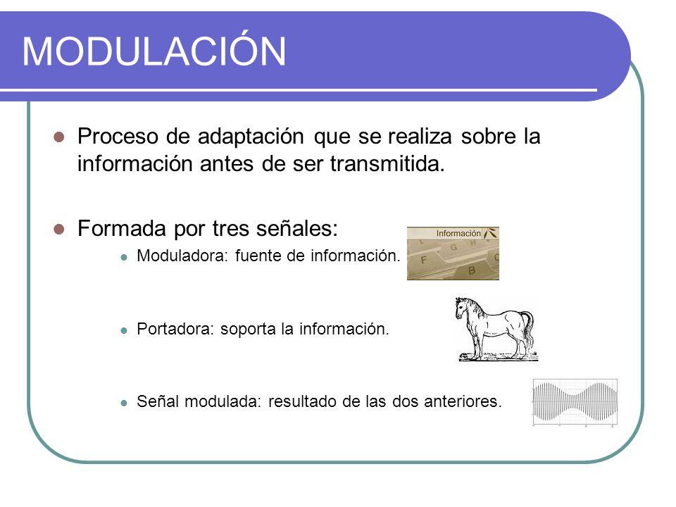 MODULACIÓN Proceso de adaptación que se realiza sobre la información antes de ser transmitida. Formada por tres señales: Moduladora: fuente de informa