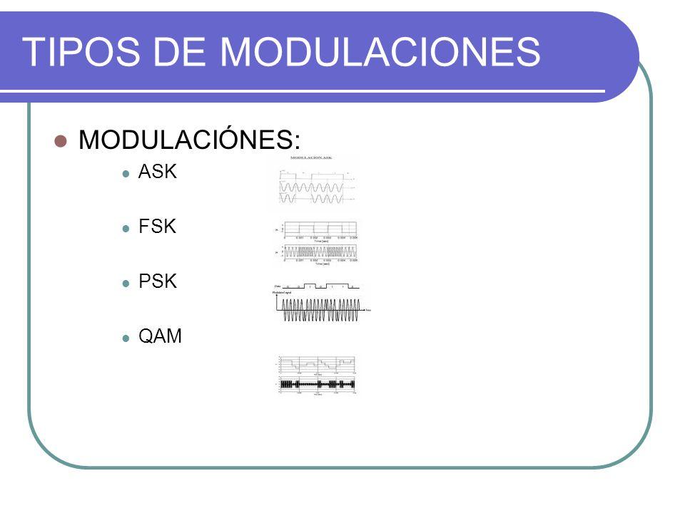 TIPOS DE MODULACIONES MODULACIÓNES: ASK FSK PSK QAM