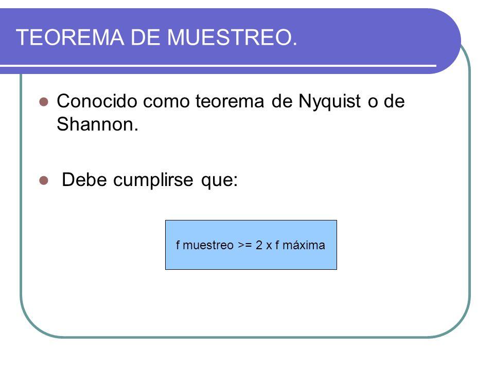 TEOREMA DE MUESTREO. Conocido como teorema de Nyquist o de Shannon. Debe cumplirse que: f muestreo >= 2 x f máxima