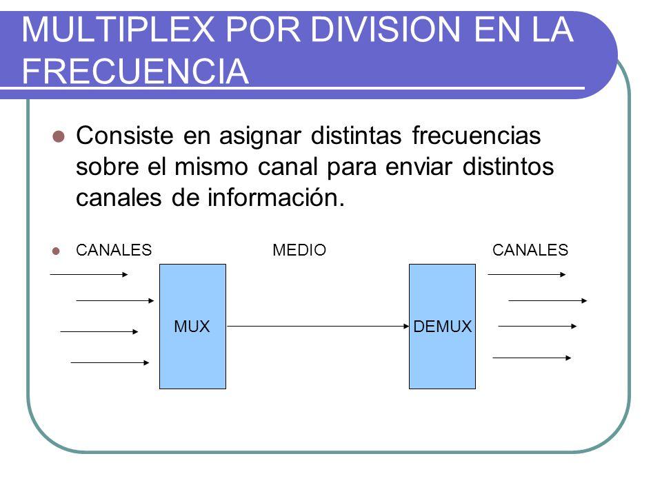 MULTIPLEX POR DIVISION EN LA FRECUENCIA Consiste en asignar distintas frecuencias sobre el mismo canal para enviar distintos canales de información. C
