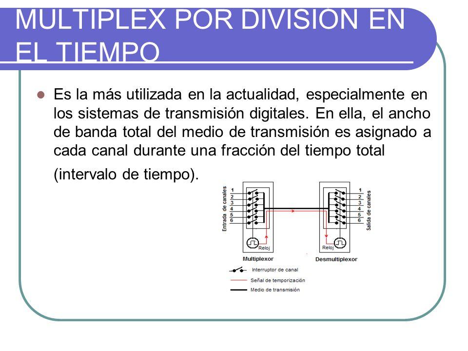 MULTIPLEX POR DIVISIÓN EN EL TIEMPO Es la más utilizada en la actualidad, especialmente en los sistemas de transmisión digitales. En ella, el ancho de