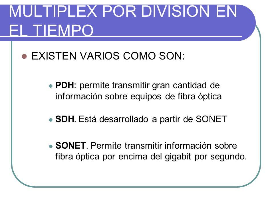MULTIPLEX POR DIVISIÓN EN EL TIEMPO EXISTEN VARIOS COMO SON: PDH: permite transmitir gran cantidad de información sobre equipos de fibra óptica SDH. E