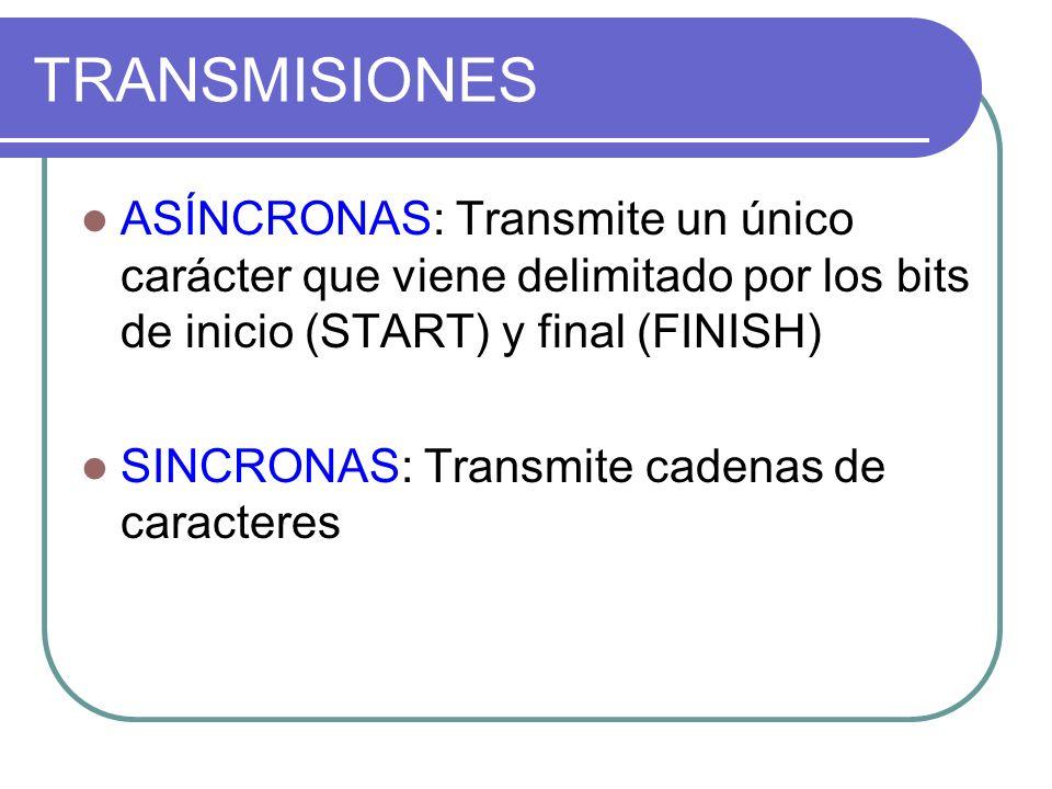 TRANSMISIONES ASÍNCRONAS: Transmite un único carácter que viene delimitado por los bits de inicio (START) y final (FINISH) SINCRONAS: Transmite cadena