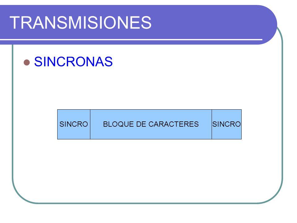 TRANSMISIONES SINCRONAS SINCROBLOQUE DE CARACTERESSINCRO