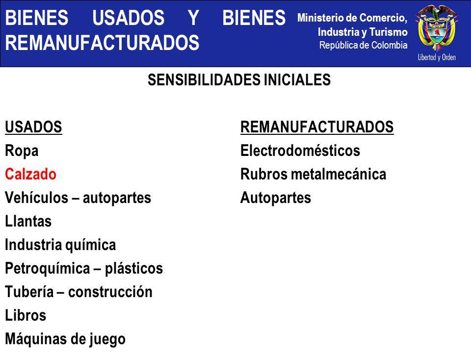 Ministerio de Comercio, Industria y Turismo República de Colombia BIENES USADOS Y BIENES REMANUFACTURADOS SENSIBILIDADES INICIALES USADOSREMANUFACTURA