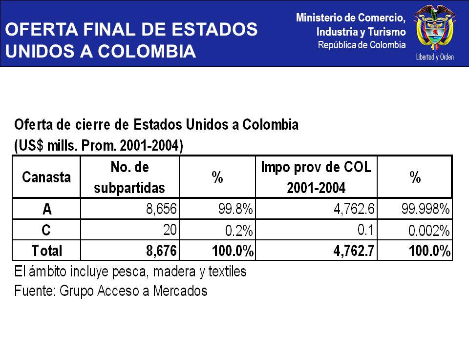 Ministerio de Comercio, Industria y Turismo República de Colombia OFERTA FINAL DE ESTADOS UNIDOS A COLOMBIA
