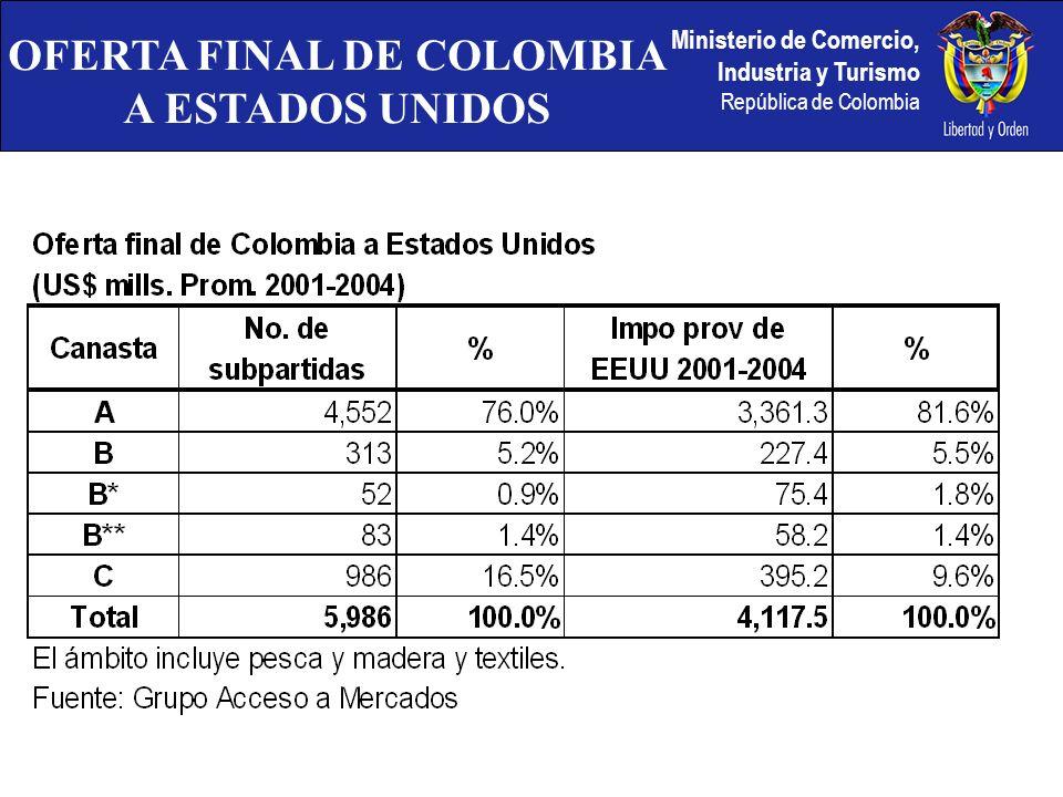 Ministerio de Comercio, Industria y Turismo República de Colombia ** FORMULA DE DESGRAVACIÓN: OFERTA FINAL DE COLOMBIA A ESTADOS UNIDOS