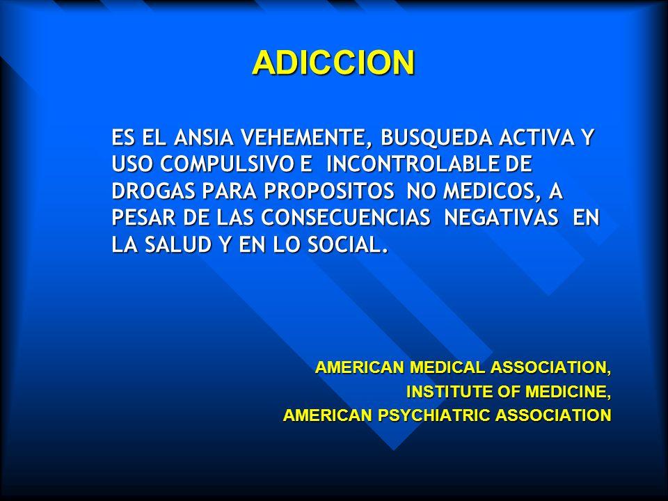 La enfermedad adictiva Dependencia Dependencia Características del consumo Características del consumo Factores de riesgo en relación al consumo de su
