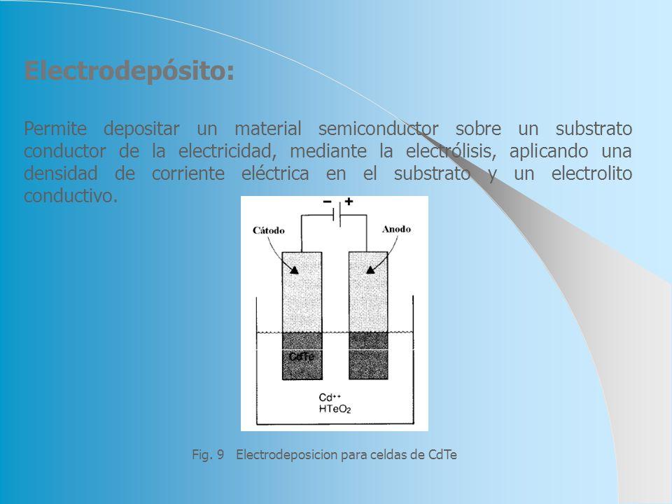 Electrodepósito: Permite depositar un material semiconductor sobre un substrato conductor de la electricidad, mediante la electrólisis, aplicando una