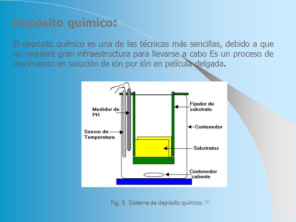 Depósito en fase vapor: Deposito mediante una reacción química ocurriendo en fase gaseosa sobre la superficie del substrato.