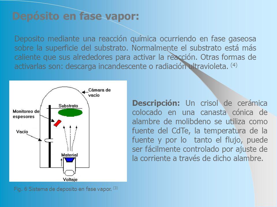 Depósito en fase vapor: Deposito mediante una reacción química ocurriendo en fase gaseosa sobre la superficie del substrato. Normalmente el substrato