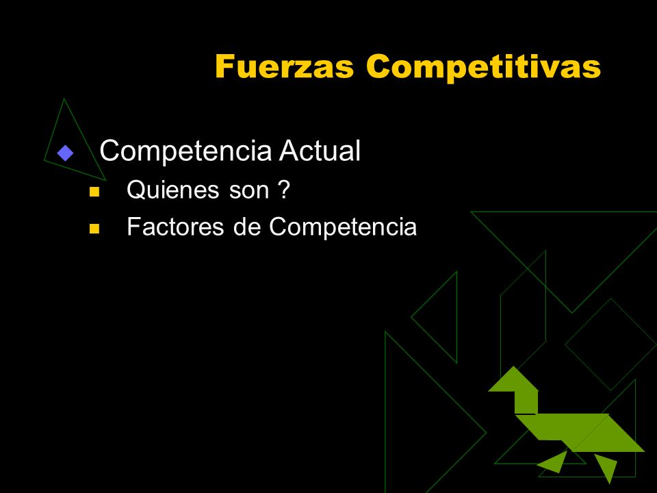 Fuerzas Competitivas Competencia Actual Quienes son ? Factores de Competencia
