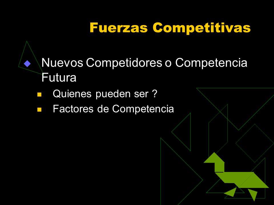 Fuerzas Competitivas Nuevos Competidores o Competencia Futura Quienes pueden ser ? Factores de Competencia