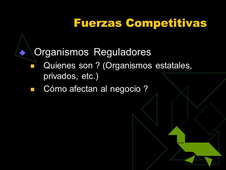 Fuerzas Competitivas Organismos Reguladores Quienes son ? (Organismos estatales, privados, etc.) Cómo afectan al negocio ?
