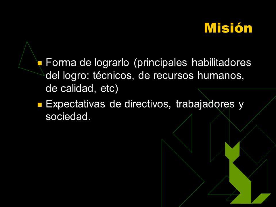 Misión Forma de lograrlo (principales habilitadores del logro: técnicos, de recursos humanos, de calidad, etc) Expectativas de directivos, trabajadore