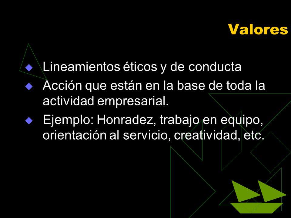Valores Lineamientos éticos y de conducta Acción que están en la base de toda la actividad empresarial. Ejemplo: Honradez, trabajo en equipo, orientac