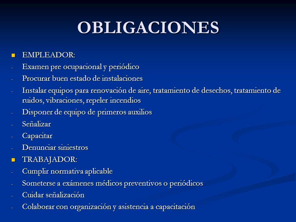 OBLIGACIONES EMPLEADOR: EMPLEADOR: - Examen pre ocupacional y periódico - Procurar buen estado de instalaciones - Instalar equipos para renovación de