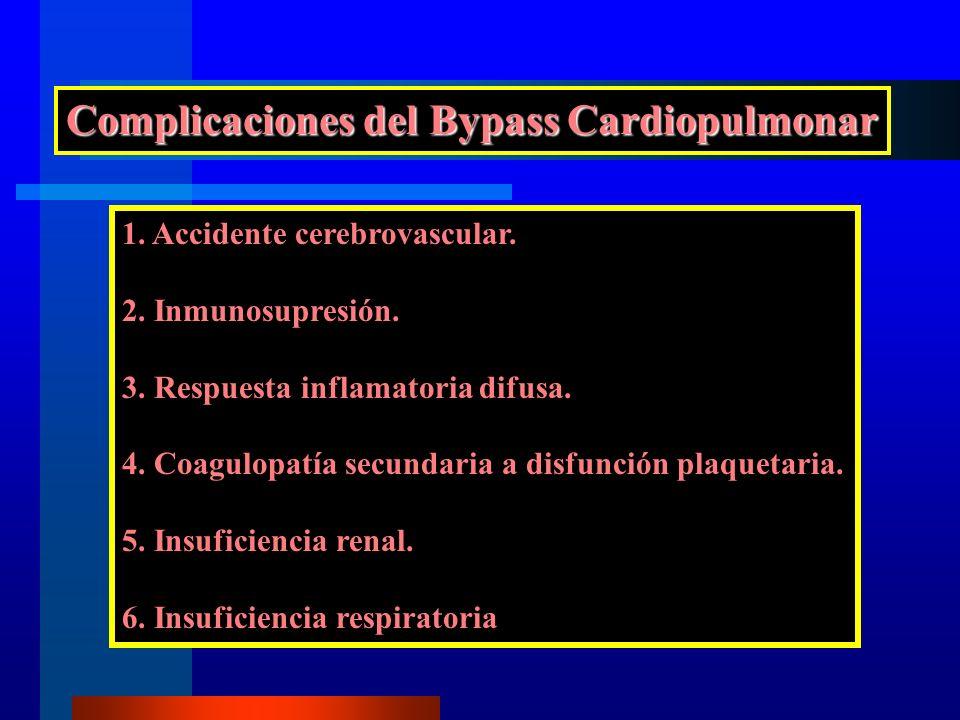 Complicaciones del Bypass Cardiopulmonar 1. Accidente cerebrovascular. 2. Inmunosupresión. 3. Respuesta inflamatoria difusa. 4. Coagulopatía secundari