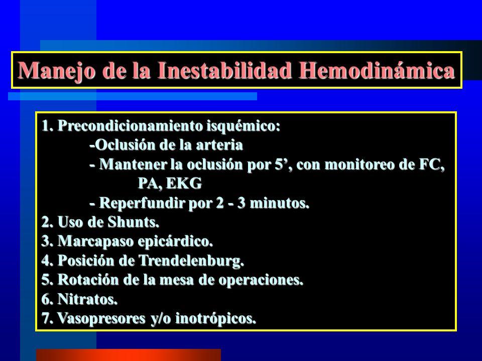 Experiencia con estabilizador Octopus.Agosto 99 - Diciembre 2000 ( N° 37 pacientes) Dr.