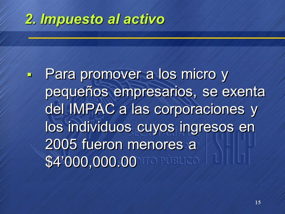 15 2. Impuesto al activo Para promover a los micro y pequeños empresarios, se exenta del IMPAC a las corporaciones y los individuos cuyos ingresos en