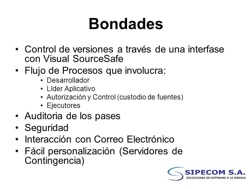 Bondades Control de versiones a través de una interfase con Visual SourceSafe Flujo de Procesos que involucra: Desarrollador Líder Aplicativo Autoriza