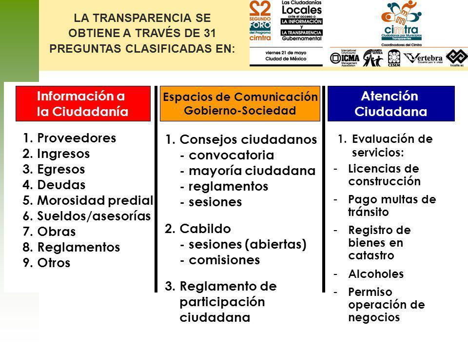 LA TRANSPARENCIA SE OBTIENE A TRAVÉS DE 31 PREGUNTAS CLASIFICADAS EN: Información a la Ciudadanía 1.Proveedores 2.Ingresos 3.Egresos 4.Deudas 5.Morosi