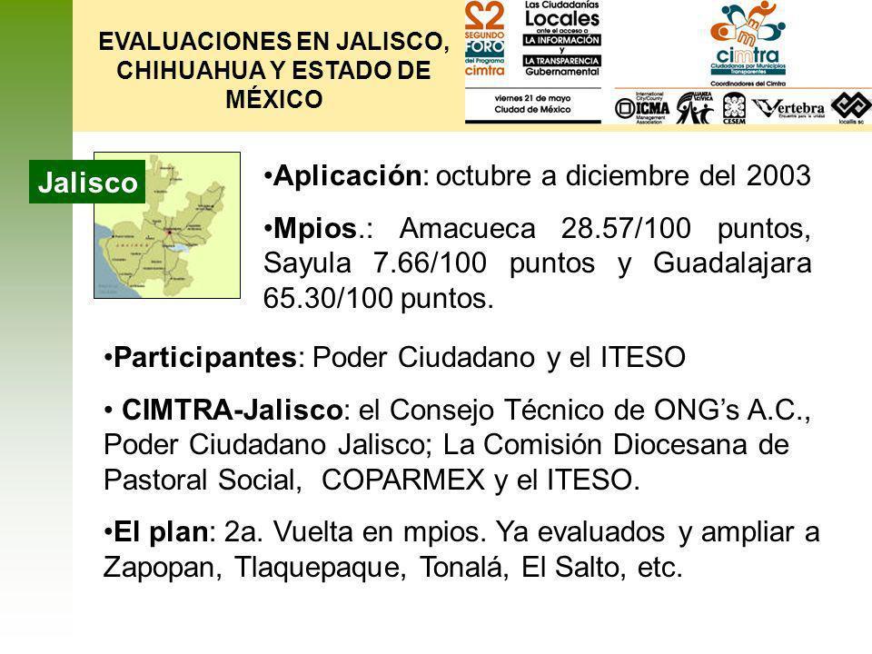 Jalisco Aplicación: octubre a diciembre del 2003 Mpios.: Amacueca 28.57/100 puntos, Sayula 7.66/100 puntos y Guadalajara 65.30/100 puntos. Participant