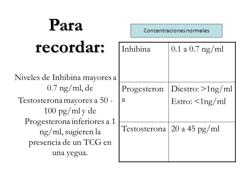 Para recordar: Niveles de Inhibina mayores a 0.7 ng/ml, de Testosterona mayores a 50 - 100 pg/ml y de Progesterona inferiores a 1 ng/ml, sugieren la p