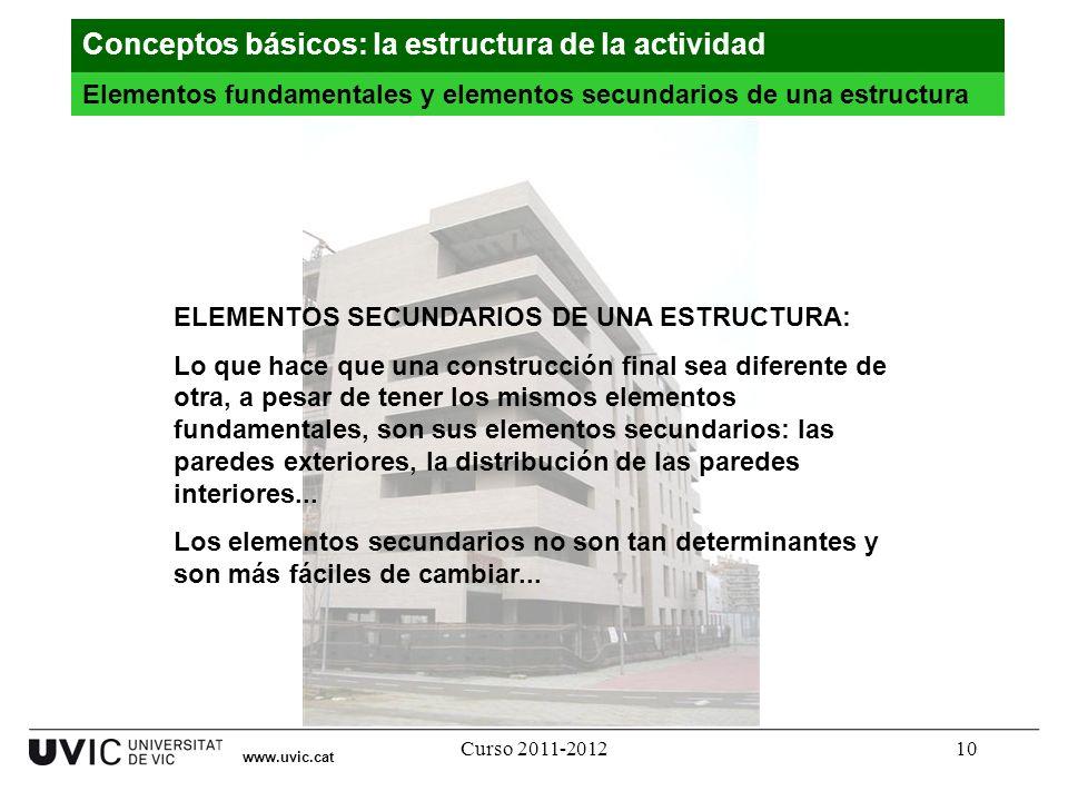 Curso 2011-201210 www.uvic.cat ELEMENTOS SECUNDARIOS DE UNA ESTRUCTURA: Lo que hace que una construcción final sea diferente de otra, a pesar de tener