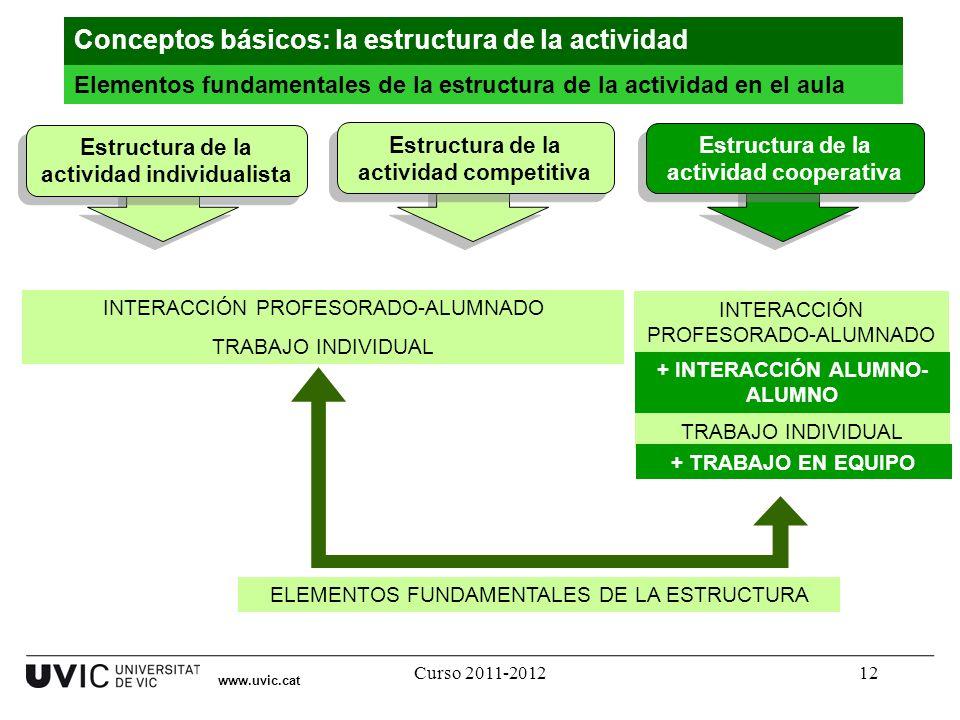 Curso 2011-201212 www.uvic.cat INTERACCIÓN PROFESORADO-ALUMNADO TRABAJO INDIVIDUAL ELEMENTOS FUNDAMENTALES DE LA ESTRUCTURA Estructura de la actividad