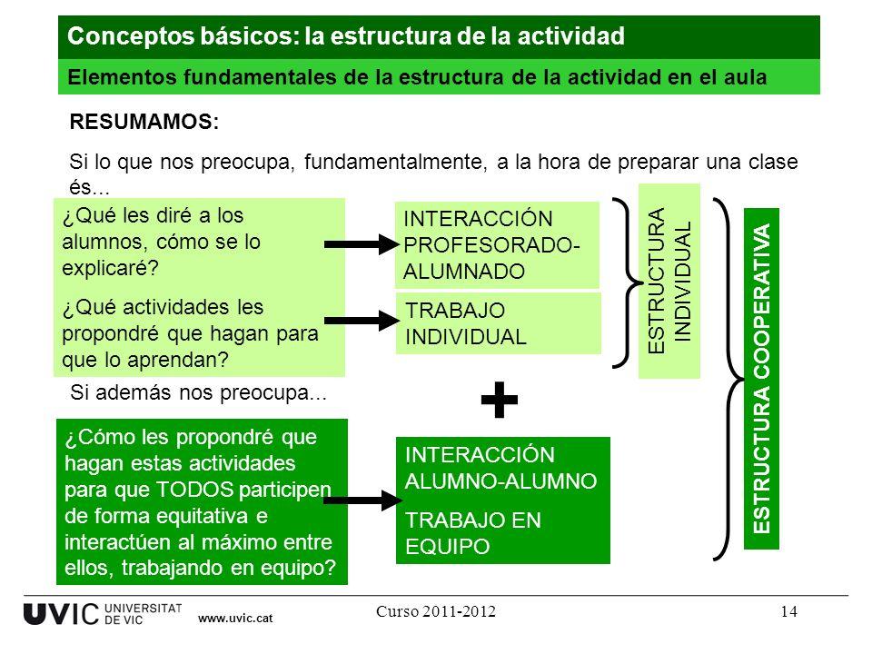 Curso 2011-201214 www.uvic.cat RESUMAMOS: Si lo que nos preocupa, fundamentalmente, a la hora de preparar una clase és... Si además nos preocupa... Co