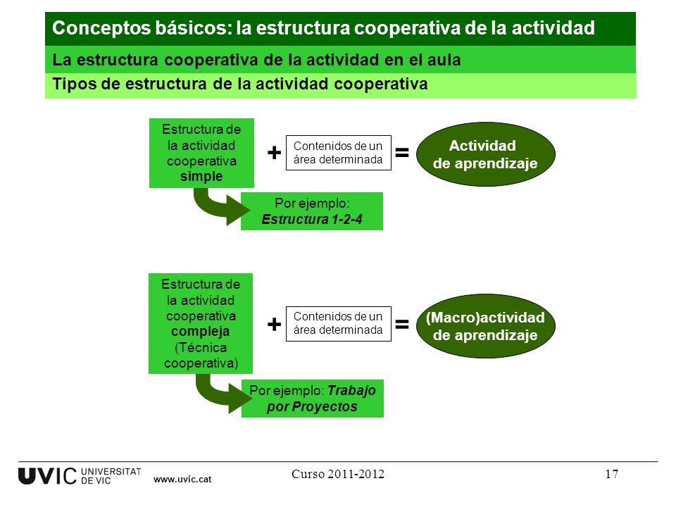 Curso 2011-201217 www.uvic.cat Tipos de estructura de la actividad cooperativa Conceptos básicos: la estructura cooperativa de la actividad La estruct