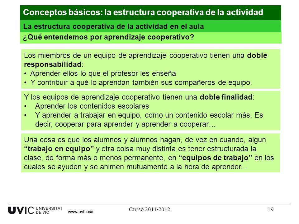 Curso 2011-201219 www.uvic.cat ¿Qué entendemos por aprendizaje cooperativo? Conceptos básicos: la estructura cooperativa de la actividad La estructura
