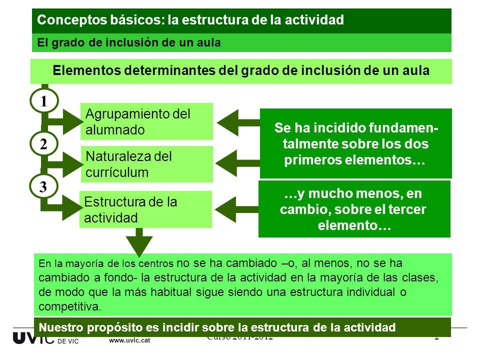 Curso 2011-20122 www.uvic.cat El grado de inclusión de un aula Conceptos básicos: la estructura de la actividad En la mayoría de los centros no se ha