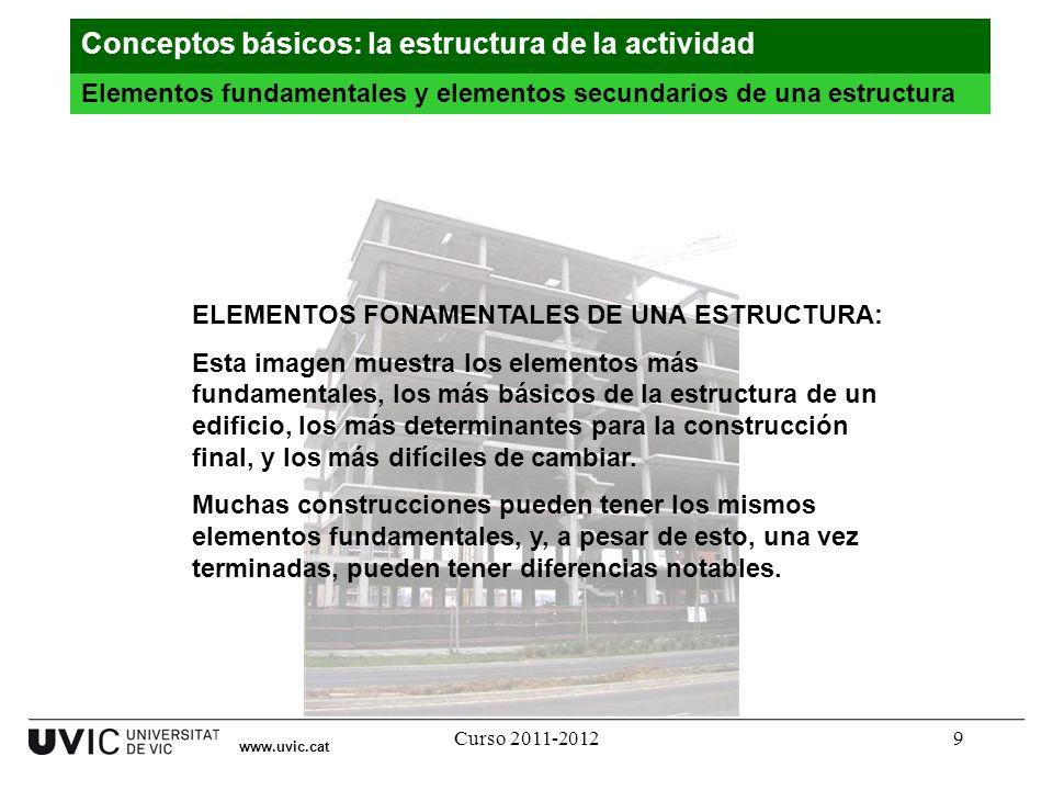 Curso 2011-20129 Elementos fundamentales y elementos secundarios de una estructura ELEMENTOS FONAMENTALES DE UNA ESTRUCTURA: Esta imagen muestra los e