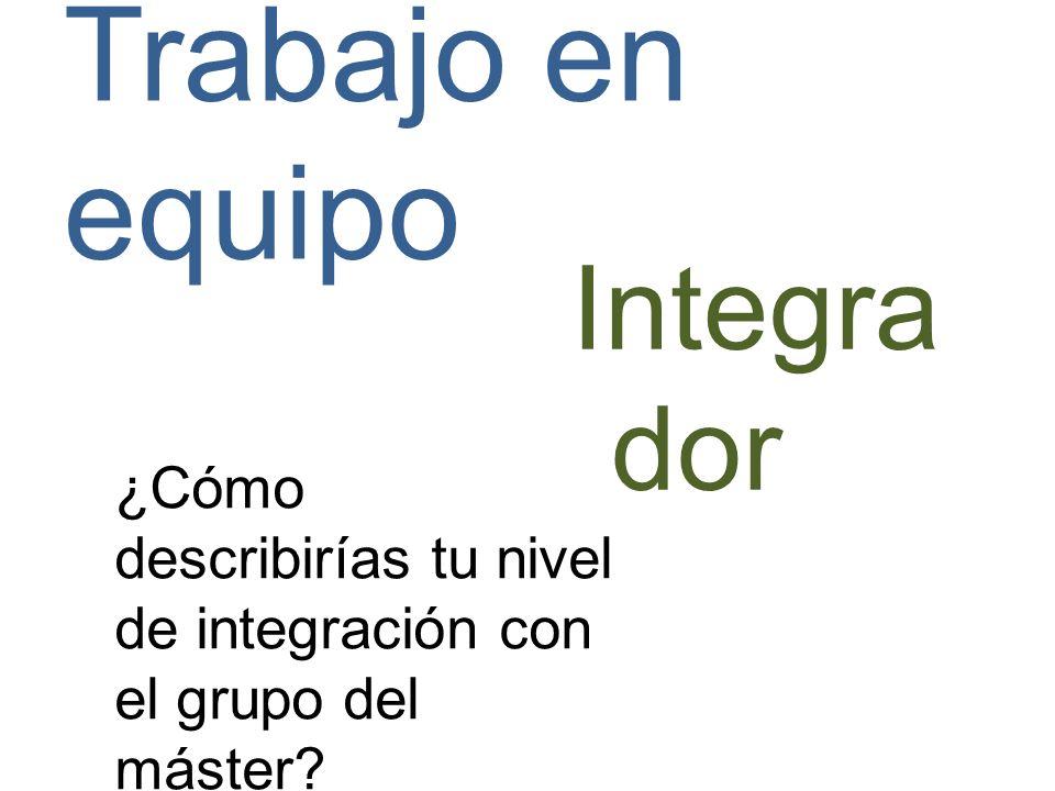 Trabajo en equipo Integra dor ¿Cómo describirías tu nivel de integración con el grupo del máster?