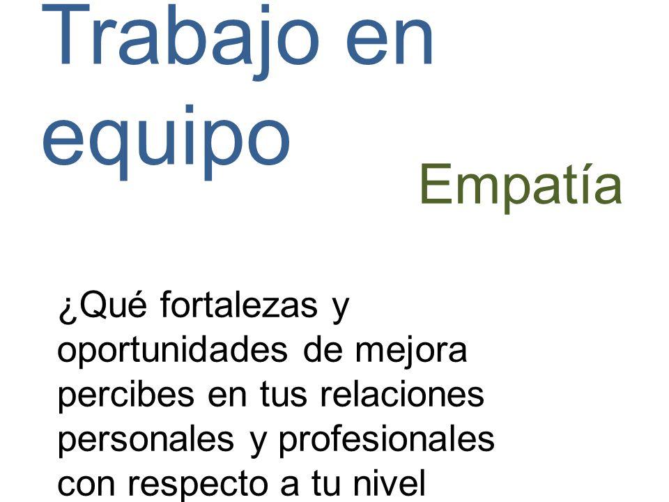 Trabajo en equipo Empatía ¿Qué fortalezas y oportunidades de mejora percibes en tus relaciones personales y profesionales con respecto a tu nivel empa
